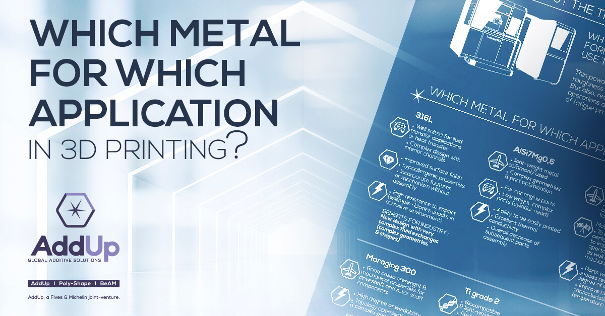 Which metal for which application? [Infographics]